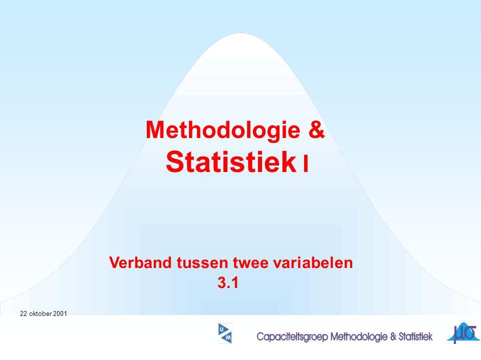 nog steeds beschrijvende statistiek…….