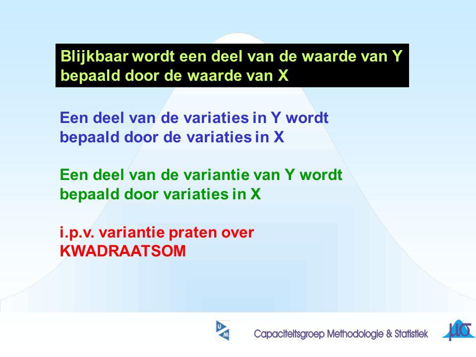 Blijkbaar wordt een deel van de waarde van Y bepaald door de waarde van X Een deel van de variaties in Y wordt bepaald door de variaties in X Een deel