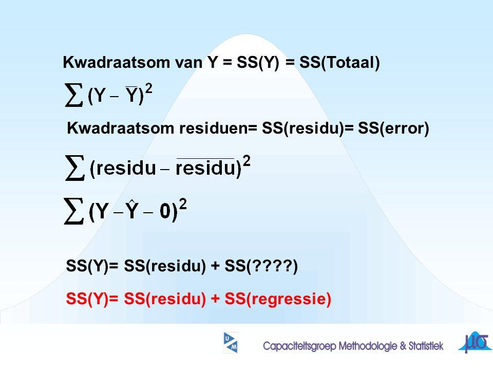 Kwadraatsom van Y = SS(Y) = SS(Totaal) Kwadraatsom residuen= SS(residu)= SS(error) SS(Y)= SS(residu) + SS(????) SS(Y)= SS(residu) + SS(regressie)