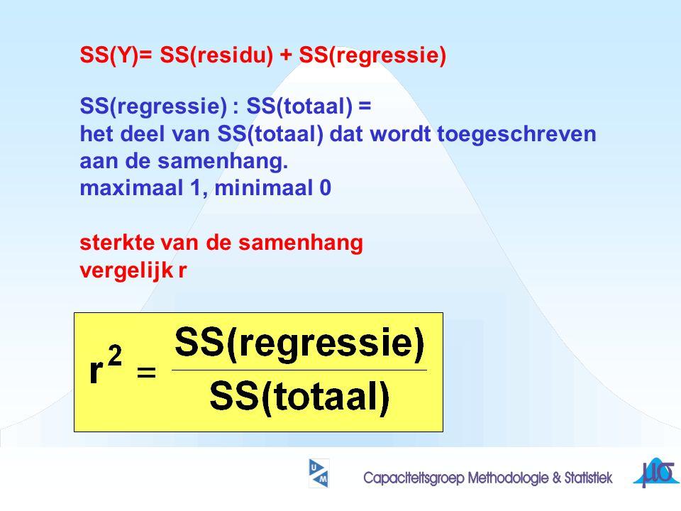 SS(regressie) : SS(totaal) = het deel van SS(totaal) dat wordt toegeschreven aan de samenhang. maximaal 1, minimaal 0 sterkte van de samenhang vergeli