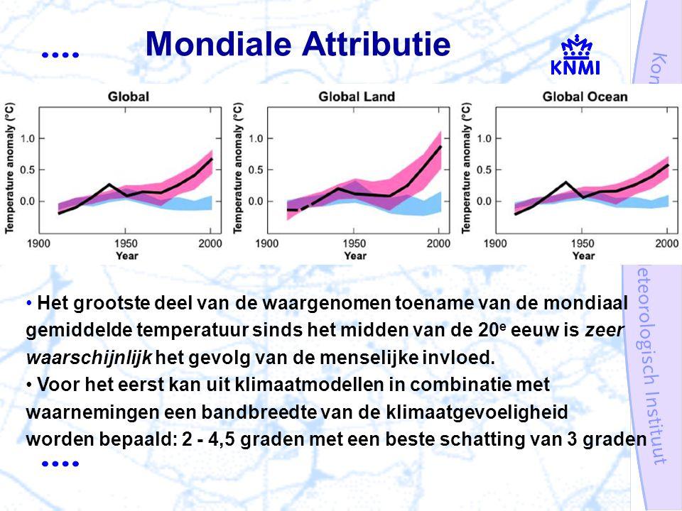 Mondiale Attributie Het grootste deel van de waargenomen toename van de mondiaal gemiddelde temperatuur sinds het midden van de 20 e eeuw is zeer waarschijnlijk het gevolg van de menselijke invloed.