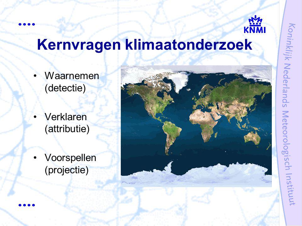 Kernvragen klimaatonderzoek Waarnemen (detectie) Verklaren (attributie) Voorspellen (projectie)