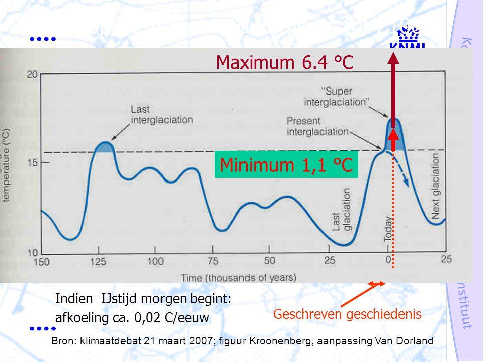Geschreven geschiedenis IPCC-rapport: temperatuurstijging tot 2100 Minimum 1,1 °C Maximum 6.4 °C Indien IJstijd morgen begint: afkoeling ca.