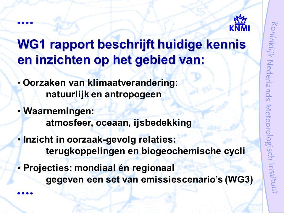 Oorzaken van klimaatverandering: natuurlijk en antropogeen Waarnemingen: atmosfeer, oceaan, ijsbedekking Inzicht in oorzaak-gevolg relaties: terugkoppelingen en biogeochemische cycli Projecties: mondiaal én regionaal gegeven een set van emissiescenario's (WG3) WG1 rapport beschrijft huidige kennis en inzichten op het gebied van: