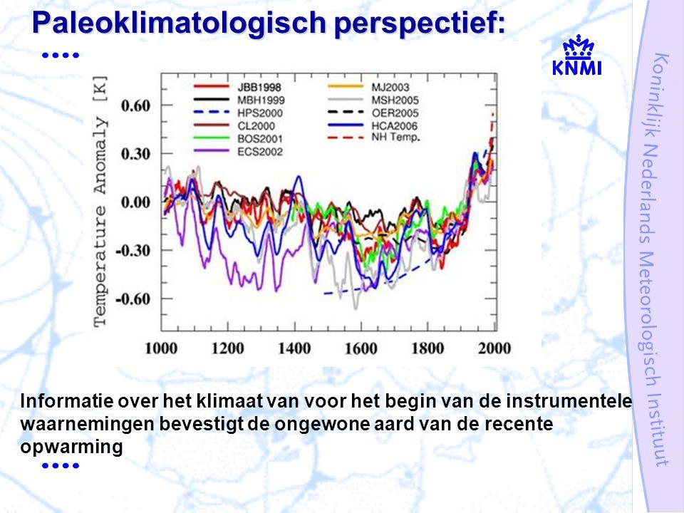 Informatie over het klimaat van voor het begin van de instrumentele waarnemingen bevestigt de ongewone aard van de recente opwarming Paleoklimatologisch perspectief: