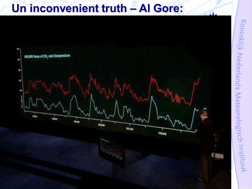 Un inconvenient truth – Al Gore: