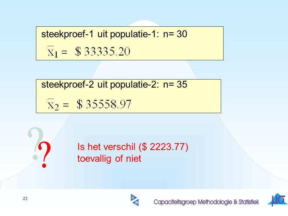 23 steekproef-2 uit populatie-2: n= 35 steekproef-1 uit populatie-1: n= 30 Is het verschil ($ 2223.77) toevallig of niet