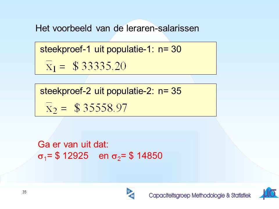 35 steekproef-2 uit populatie-2: n= 35 steekproef-1 uit populatie-1: n= 30 Het voorbeeld van de leraren-salarissen Ga er van uit dat:  1 = $ 12925 en  2 = $ 14850