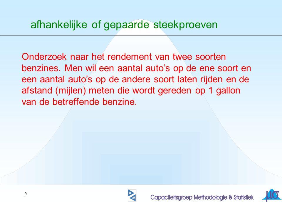 9 afhankelijke of gepaarde steekproeven Onderzoek naar het rendement van twee soorten benzines.