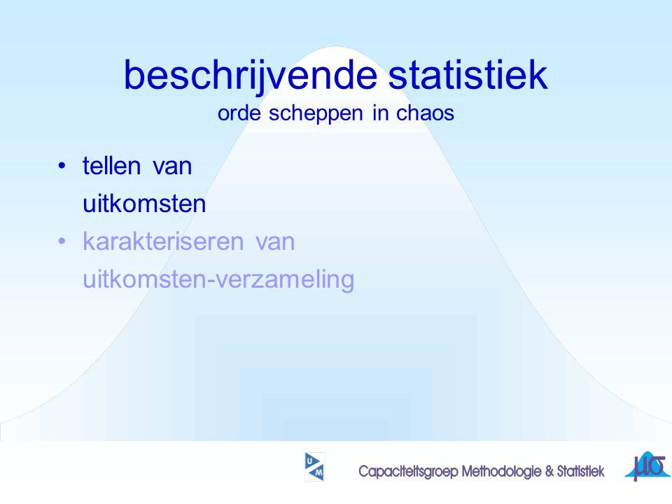 statistiek beschrijvende statistiek –verzamelen, classificeren en presenteren van gegevens kansrekening verklarende statistiek –interpreteren en algemene conclusies trekken