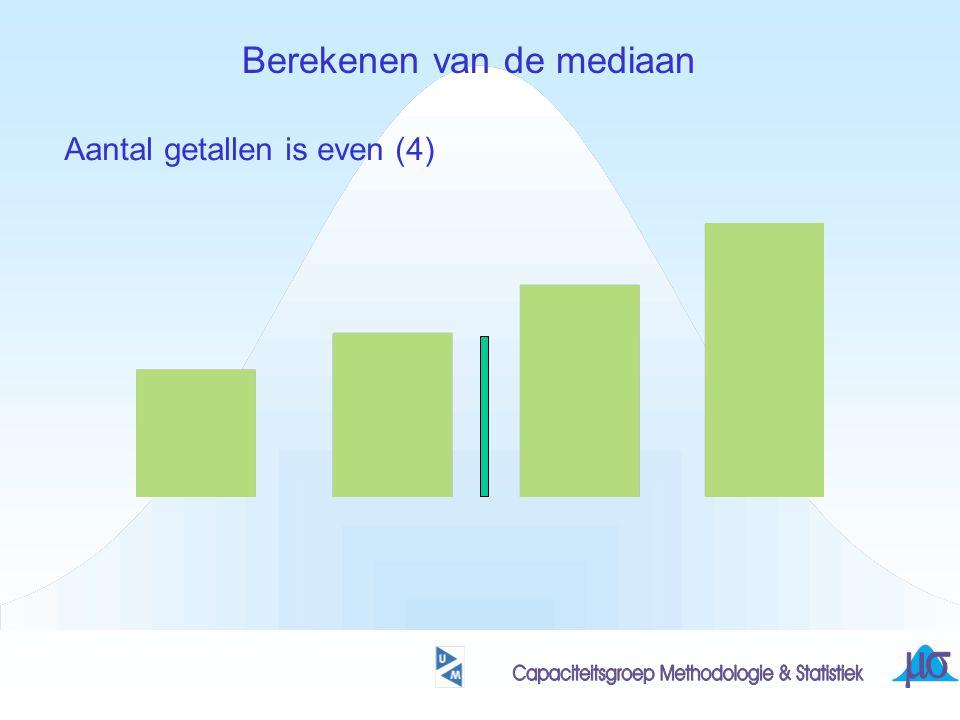 Berekenen van de mediaan Aantal getallen is even (4)