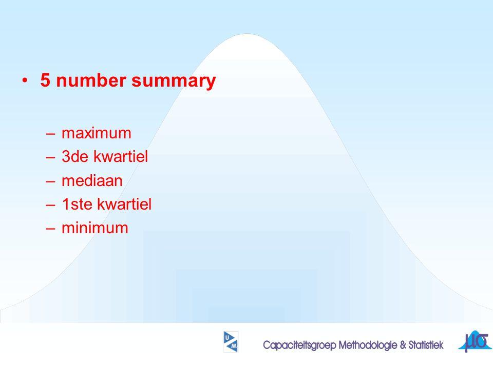 karakteriseren van uitkomsten-verzameling wat betreft de positie: + kwantielen............................