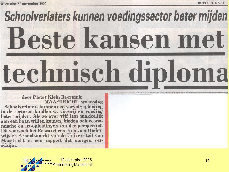 12 december 2005 Alumnikring Maastricht 14