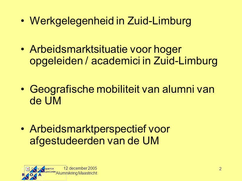 12 december 2005 Alumnikring Maastricht 2 Werkgelegenheid in Zuid-Limburg Arbeidsmarktsituatie voor hoger opgeleiden / academici in Zuid-Limburg Geografische mobiliteit van alumni van de UM Arbeidsmarktperspectief voor afgestudeerden van de UM