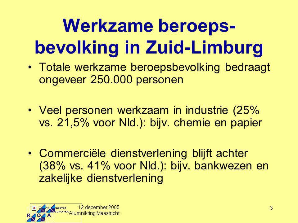 12 december 2005 Alumnikring Maastricht 4 Beroepsniveau in Zuid- Limburg Academische beroepen (WO-niveau) zijn ondervertegenwoordigd: 8% vs.