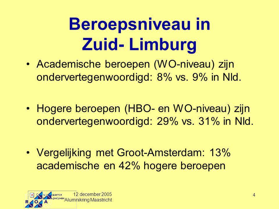 12 december 2005 Alumnikring Maastricht 15 Arbeidsmarktprognoses in 2010, Nederland WO-opleidingPerspectief in 2010 GeneeskundeGoed Farmacie en med.