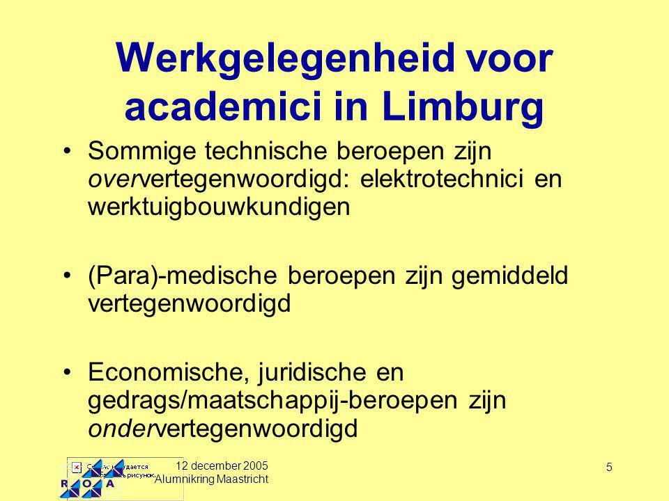 12 december 2005 Alumnikring Maastricht 5 Werkgelegenheid voor academici in Limburg Sommige technische beroepen zijn oververtegenwoordigd: elektrotechnici en werktuigbouwkundigen (Para)-medische beroepen zijn gemiddeld vertegenwoordigd Economische, juridische en gedrags/maatschappij-beroepen zijn ondervertegenwoordigd