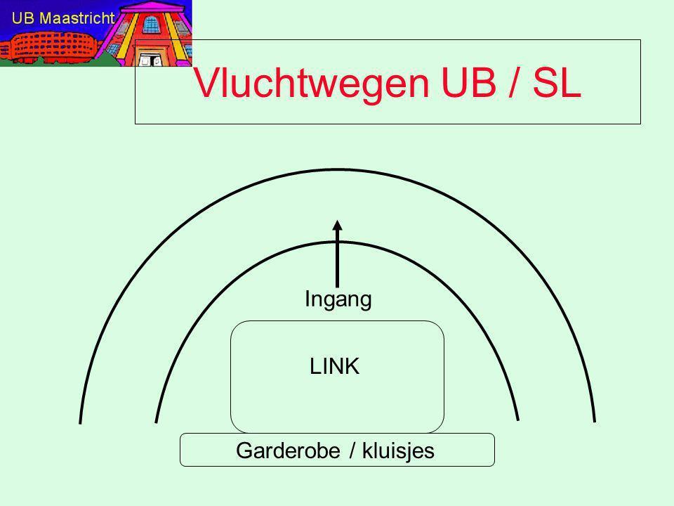 Vluchtwegen UB / SL Ingang Garderobe / kluisjes LINK