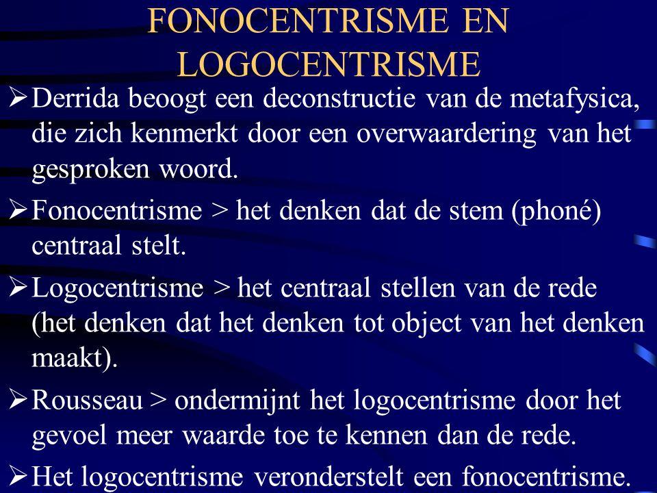 FONOCENTRISME EN LOGOCENTRISME  Derrida beoogt een deconstructie van de metafysica, die zich kenmerkt door een overwaardering van het gesproken woord