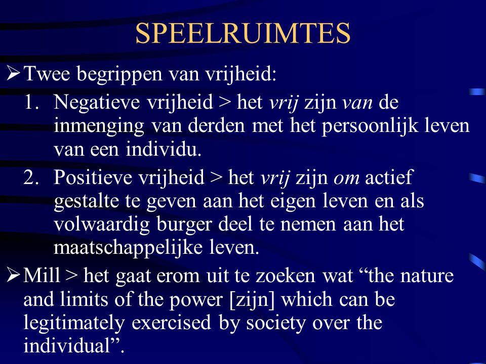 SPEELRUIMTES  Twee begrippen van vrijheid: 1.Negatieve vrijheid > het vrij zijn van de inmenging van derden met het persoonlijk leven van een individ