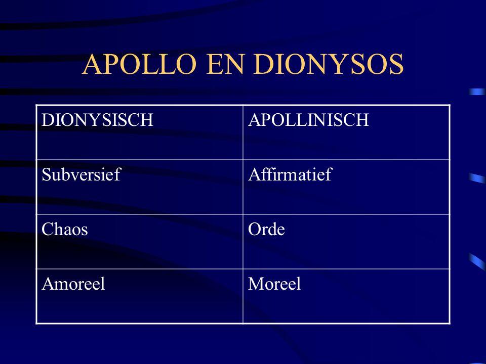 APOLLO EN DIONYSOS DIONYSISCHAPOLLINISCH SubversiefAffirmatief ChaosOrde AmoreelMoreel