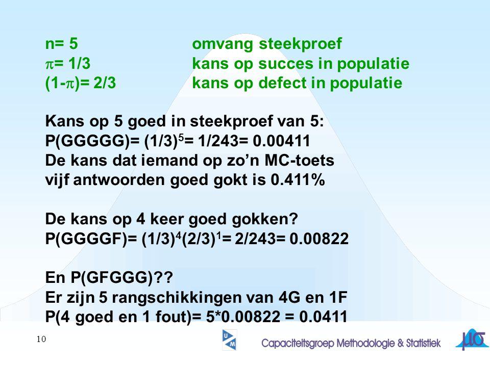 10 n= 5omvang steekproef  = 1/3kans op succes in populatie (1-  )= 2/3kans op defect in populatie Kans op 5 goed in steekproef van 5: P(GGGGG)= (1/3