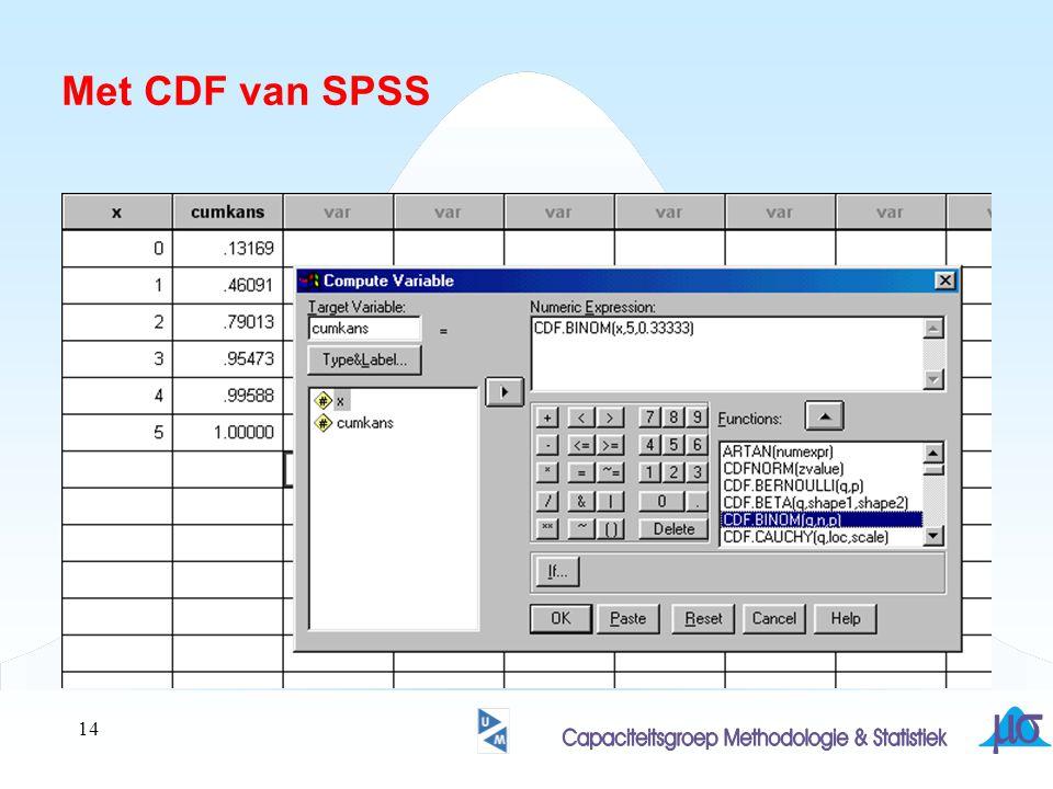 14 Met CDF van SPSS