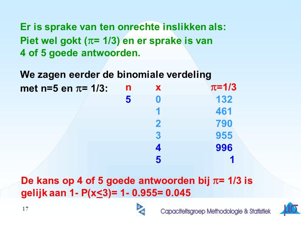 17 Er is sprake van ten onrechte inslikken als: Piet wel gokt (  = 1/3) en er sprake is van 4 of 5 goede antwoorden. We zagen eerder de binomiale ver
