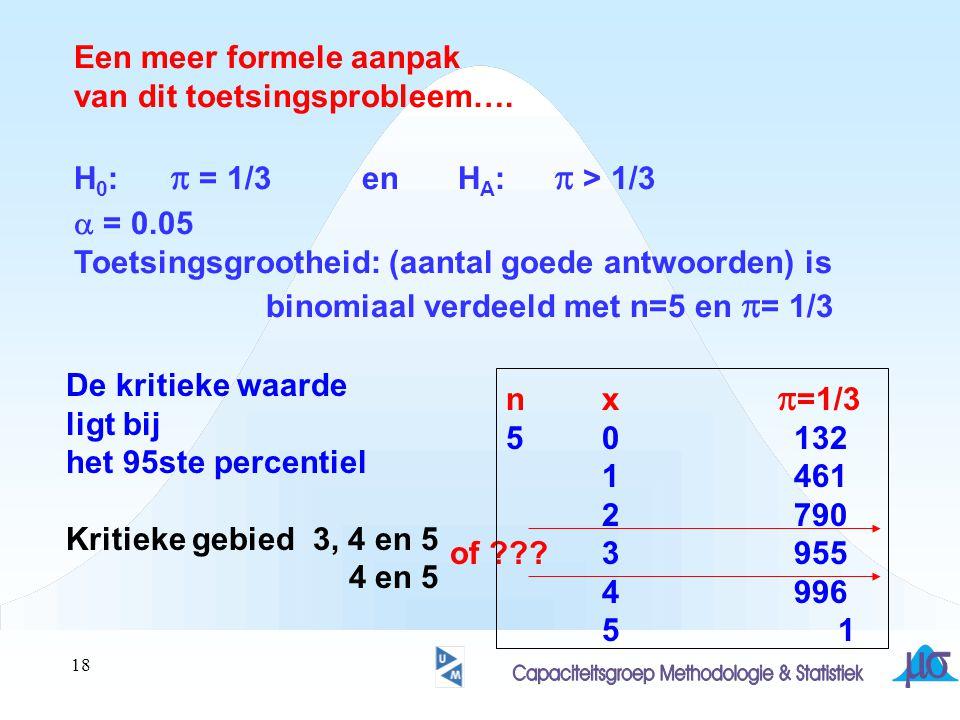 18 Een meer formele aanpak van dit toetsingsprobleem…. H 0 :  = 1/3 en H A :  > 1/3   = 0.05 Toetsingsgrootheid: (aantal goede antwoorden) is bino