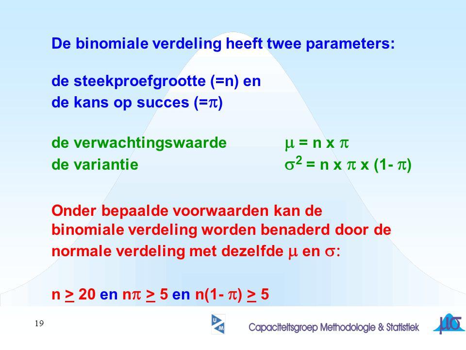 19 De binomiale verdeling heeft twee parameters: de steekproefgrootte (=n) en de kans op succes (=  ) de verwachtingswaarde  = n x  de variantie 