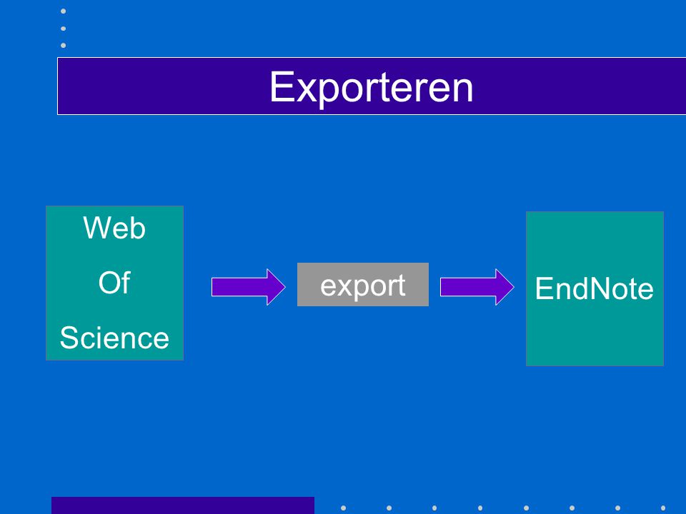 Exporteren Web Of Science export EndNote