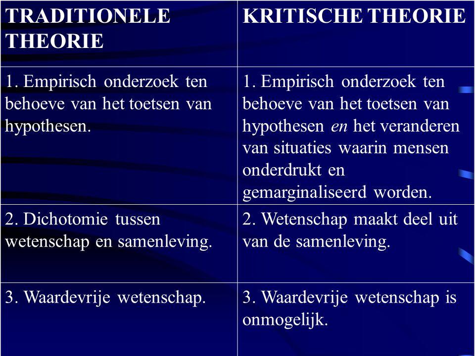 TRADITIONELE THEORIE KRITISCHE THEORIE 1. Empirisch onderzoek ten behoeve van het toetsen van hypothesen. 1. Empirisch onderzoek ten behoeve van het t