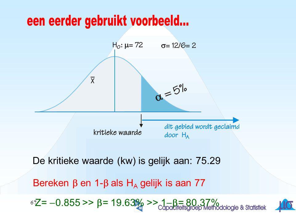 68 Z=  0.855 >>  = 19.63% >> 1  = 80.37% Als de werkelijke  gelijk is aan 77 zal een steekproef uit die populatie met een kans van 80.37% leiden tot verwerping van H 0 deze kans is voor elke waarde van H A uit te rekenen….