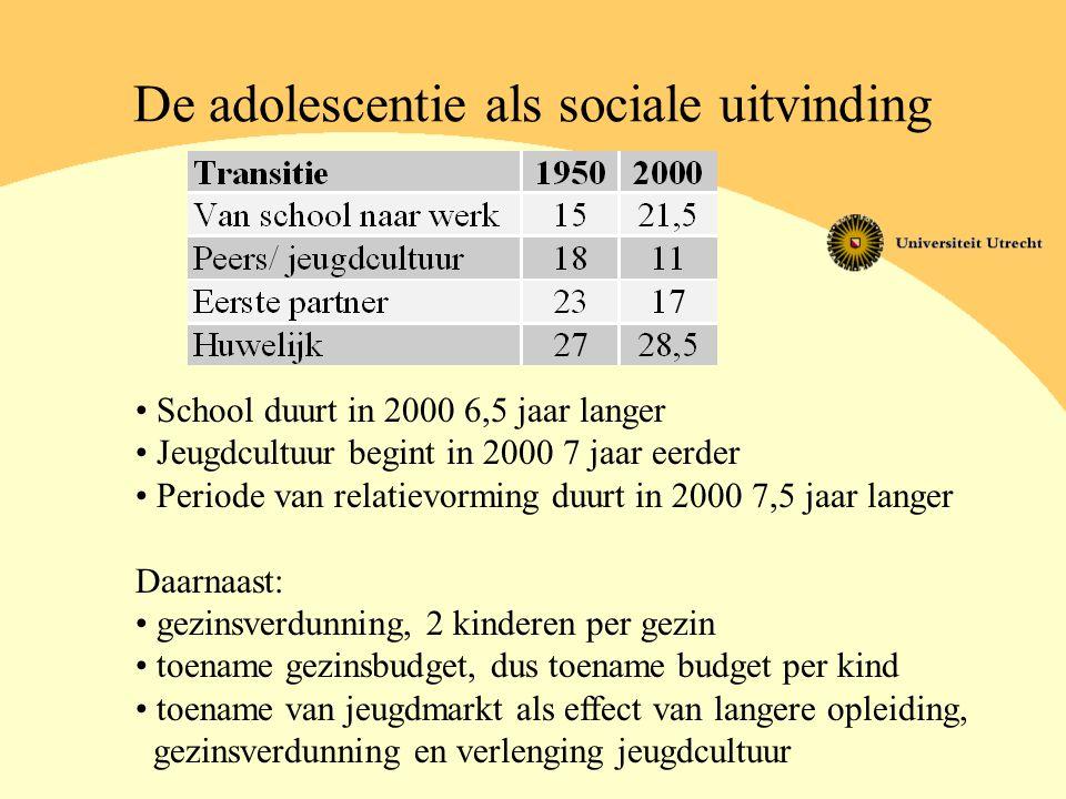 De adolescentie als sociale uitvinding School duurt in 2000 6,5 jaar langer Jeugdcultuur begint in 2000 7 jaar eerder Periode van relatievorming duurt