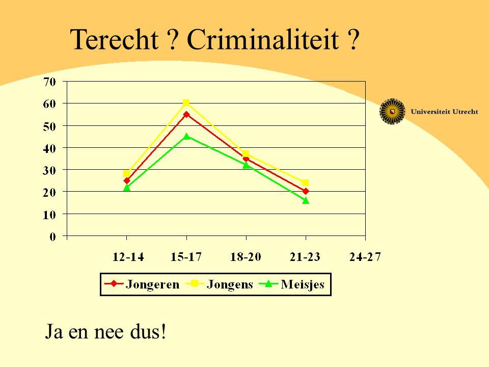 Terecht ? Criminaliteit ? Ja en nee dus!