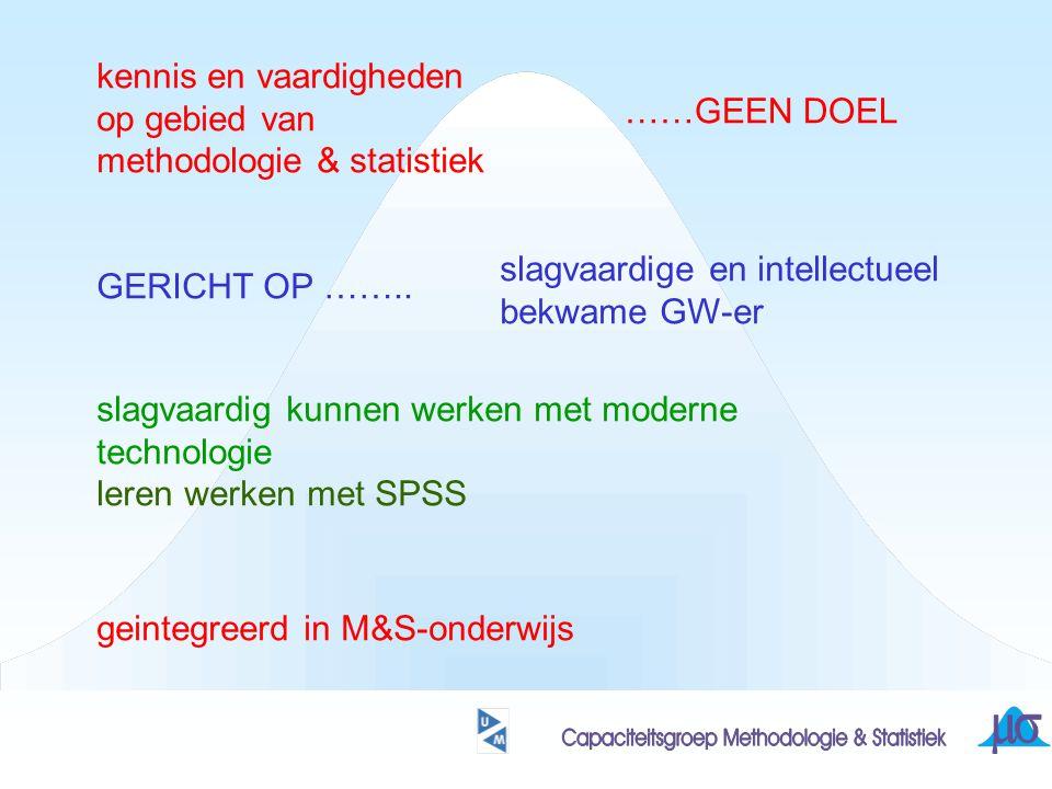 kennis en vaardigheden op gebied van methodologie & statistiek ……GEEN DOEL slagvaardige en intellectueel bekwame GW-er GERICHT OP ……..
