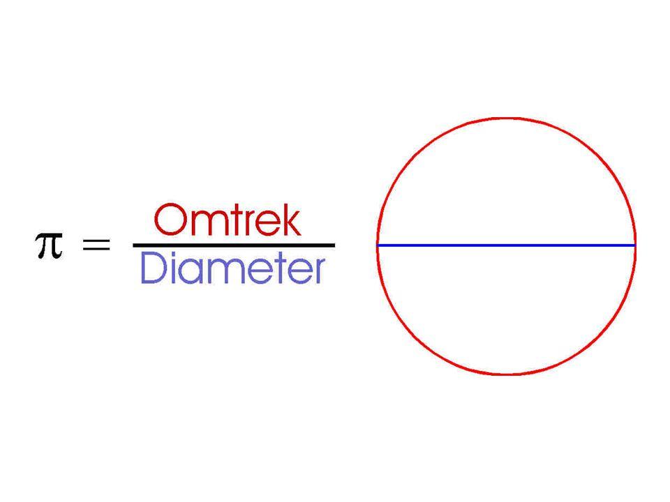 Cirkel met straal r Bol met straal r Omtrek = 2  rOppervlak =  r 2 Oppervlak = 4  r 2 Inhoud = 4  r 3 / 3