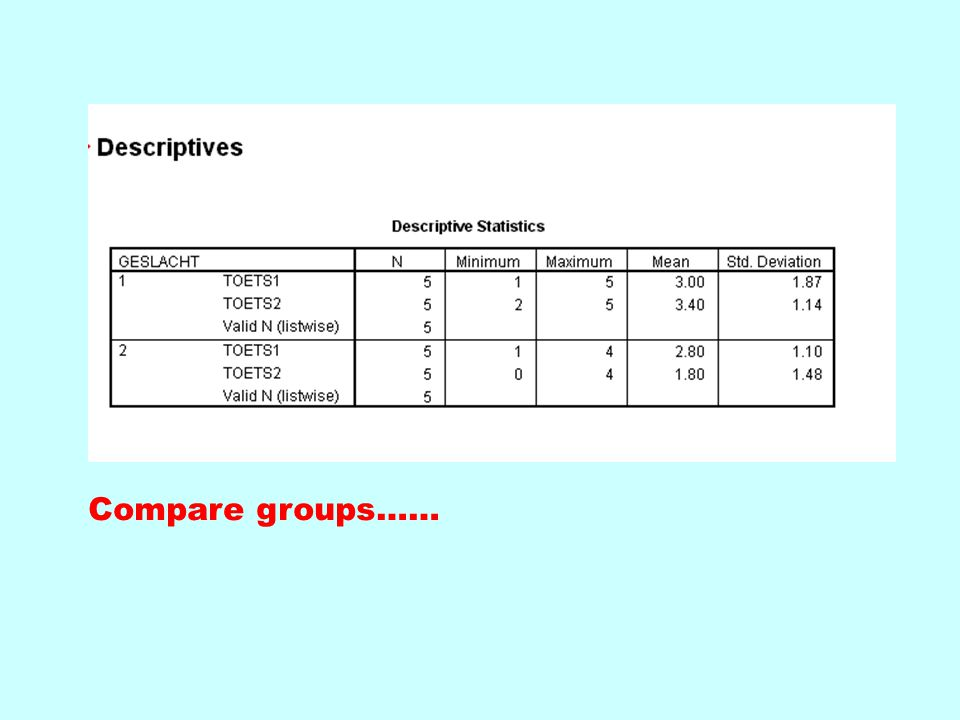 Compare groups……
