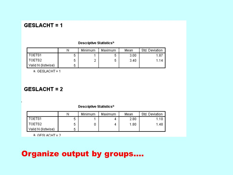 Organize output by groups….