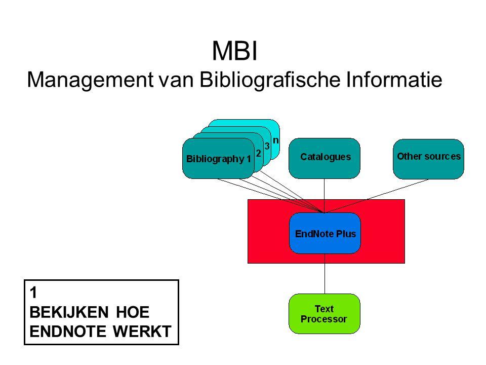 MBI Management van Bibliografische Informatie 1 BEKIJKEN HOE ENDNOTE WERKT