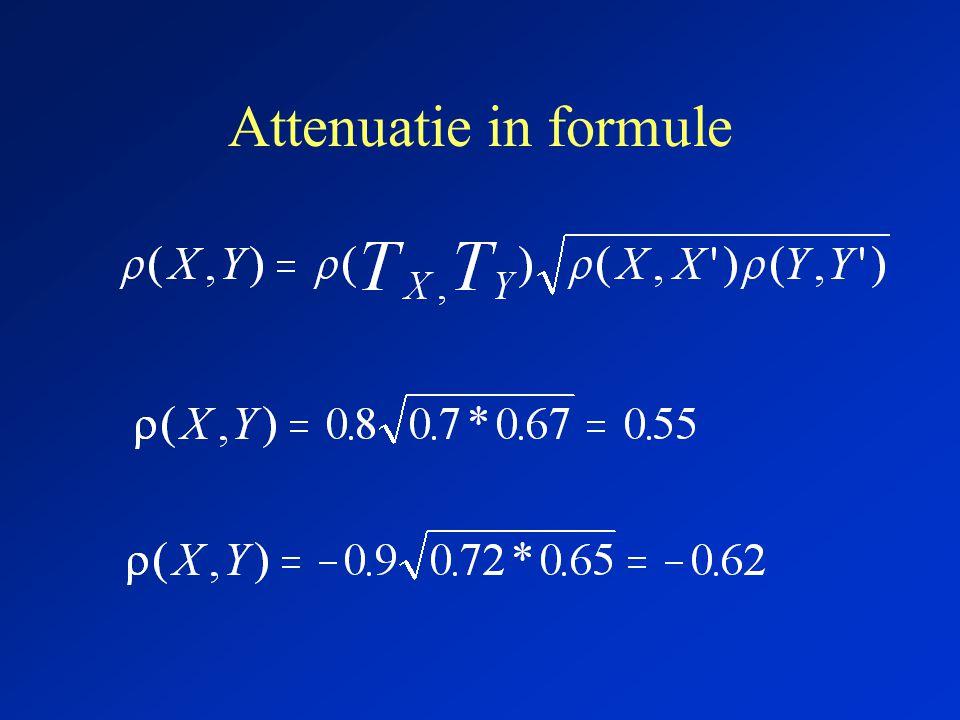 Attenuatie in formule