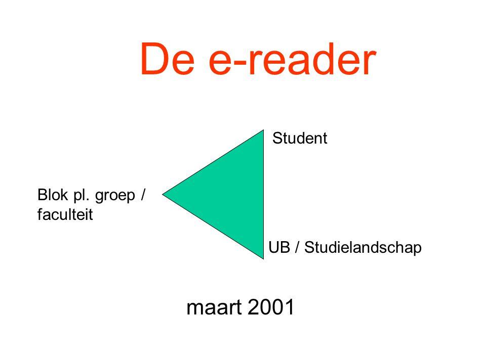 maart 2001 De e-reader Blok pl. groep / faculteit UB / Studielandschap Student