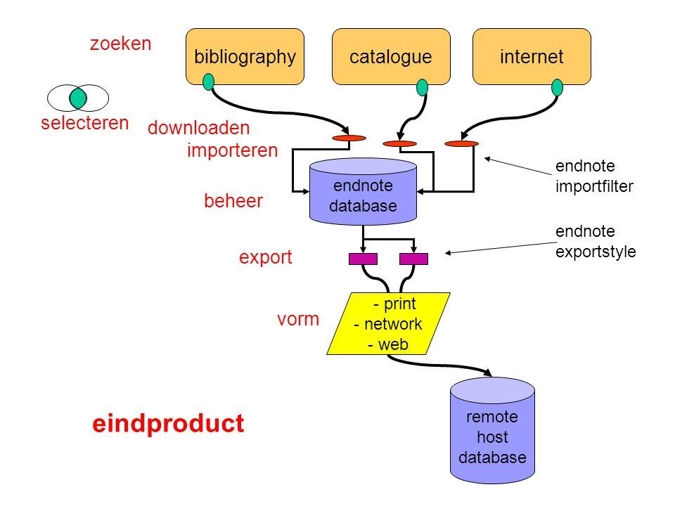 bibliographycatalogueinternet endnote database remote host database - print - network - web zoeken selecteren importeren endnote importfilter export beheer vorm endnote exportstyle eindproduct downloaden