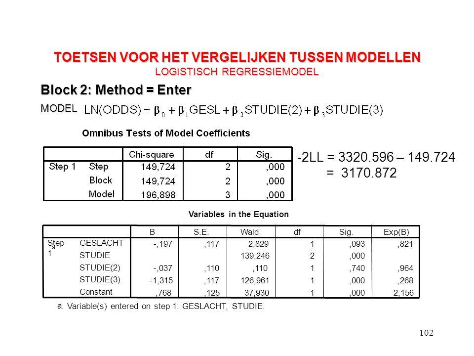 102 TOETSEN VOOR HET VERGELIJKEN TUSSEN MODELLEN LOGISTISCH REGRESSIEMODEL Block 2: Method = Enter MODEL Variables in the Equation -,197,1172,8291,093