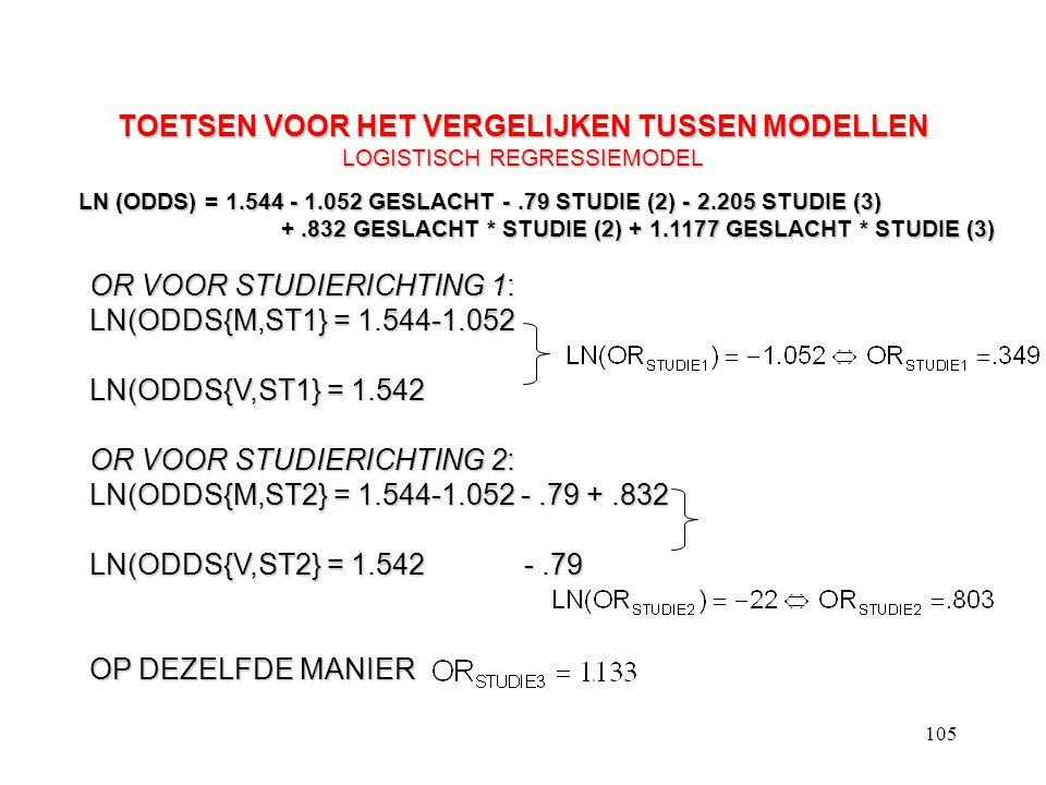 105 TOETSEN VOOR HET VERGELIJKEN TUSSEN MODELLEN LOGISTISCH REGRESSIEMODEL LN (ODDS) = 1.544 - 1.052 GESLACHT -.79 STUDIE (2) - 2.205 STUDIE (3) +.832