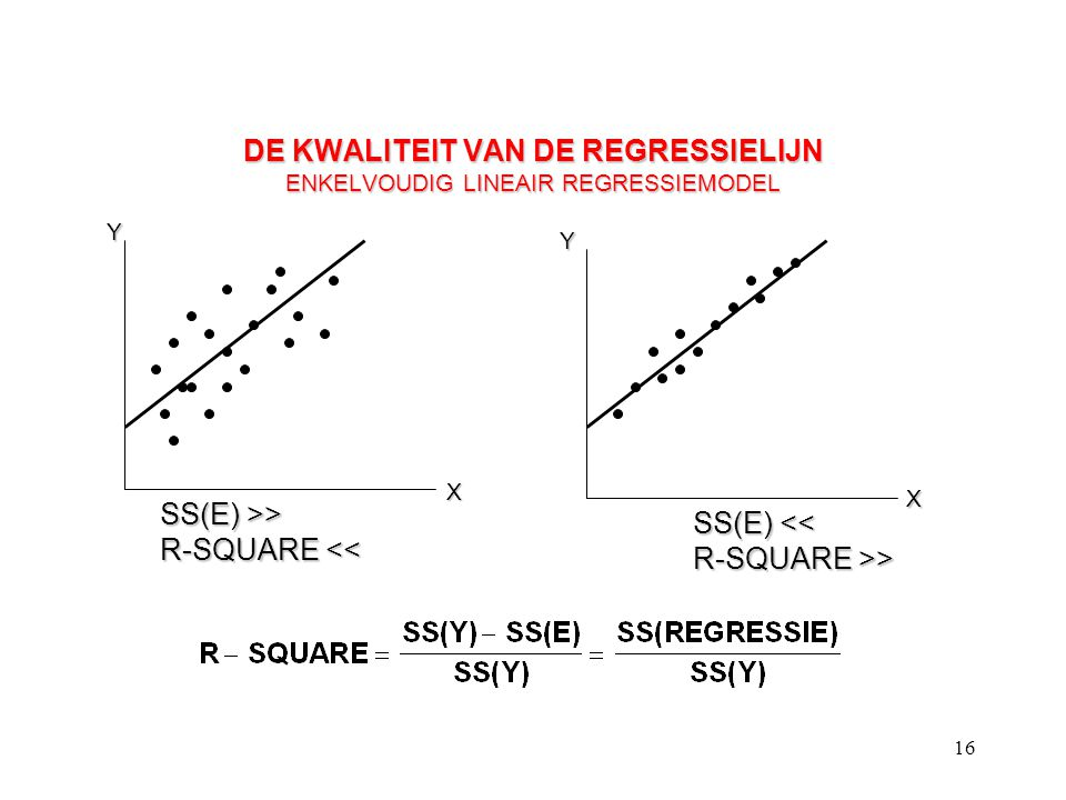 16 DE KWALITEIT VAN DE REGRESSIELIJN ENKELVOUDIG LINEAIR REGRESSIEMODEL Y X Y X SS(E) >> R-SQUARE << SS(E) << R-SQUARE >>