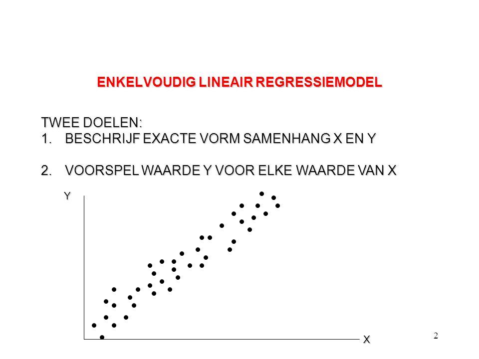 2 ENKELVOUDIG LINEAIR REGRESSIEMODEL TWEE DOELEN: 1.BESCHRIJF EXACTE VORM SAMENHANG X EN Y 2.VOORSPEL WAARDE Y VOOR ELKE WAARDE VAN X Y X