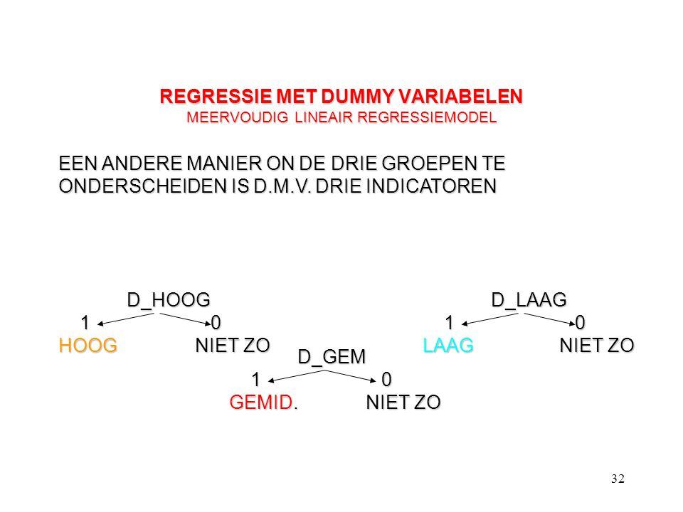 32 REGRESSIE MET DUMMY VARIABELEN MEERVOUDIG LINEAIR REGRESSIEMODEL EEN ANDERE MANIER ON DE DRIE GROEPEN TE ONDERSCHEIDEN IS D.M.V. DRIE INDICATOREN D
