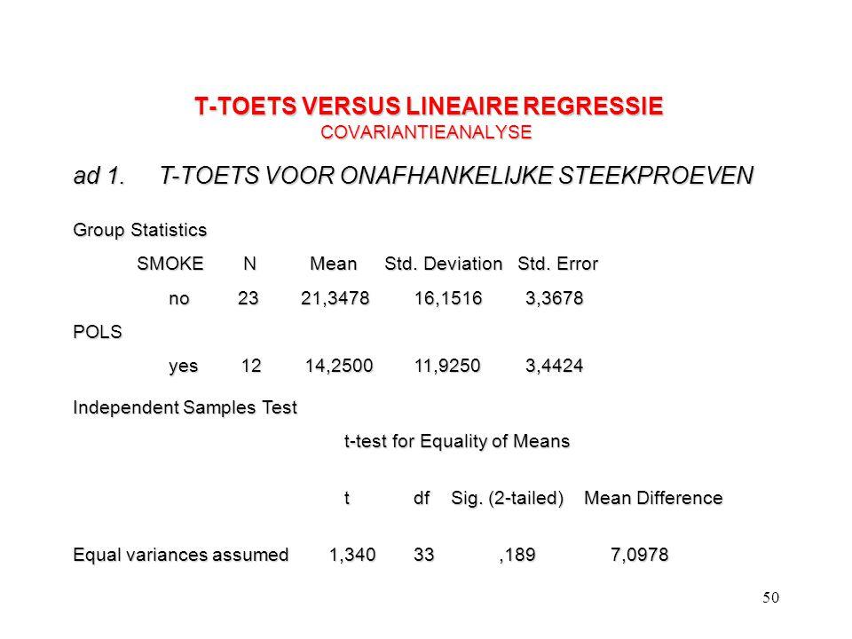 50 T-TOETS VERSUS LINEAIRE REGRESSIE COVARIANTIEANALYSE Group Statistics SMOKEN Mean Std. Deviation Std. Error SMOKEN Mean Std. Deviation Std. Error n