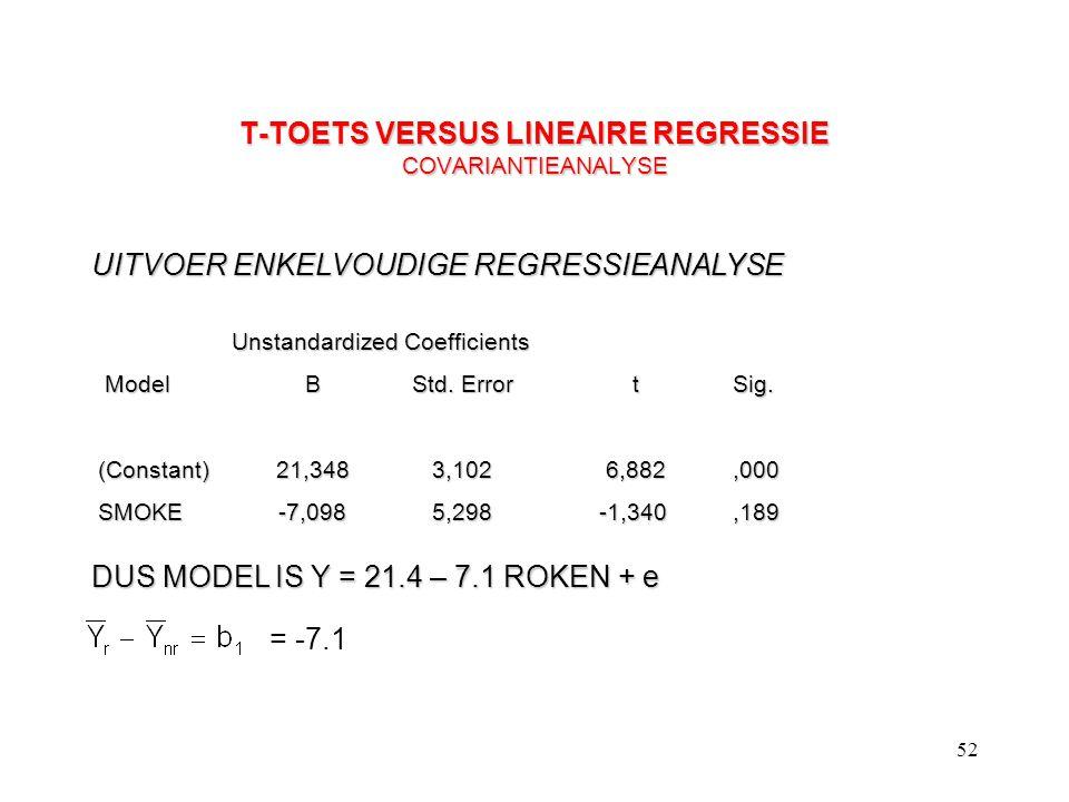 52 T-TOETS VERSUS LINEAIRE REGRESSIE COVARIANTIEANALYSE Unstandardized Coefficients Model BStd. Error tSig. Model BStd. Error tSig. (Constant) 21,348